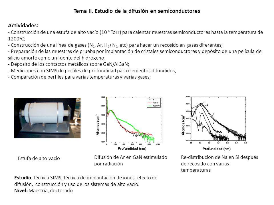 Tema II. Estudio de la difusión en semiconductores Actividades: - Construcción de una estufa de alto vacío (10 -6 Torr) para calentar muestras semicon