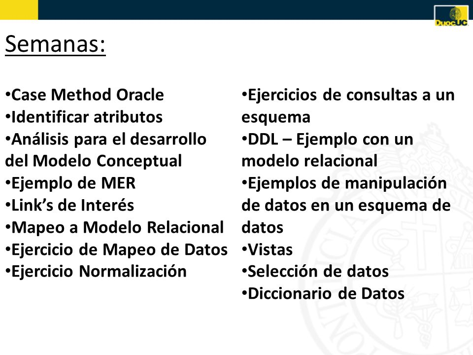 Case Method Oracle Identificar atributos Análisis para el desarrollo del Modelo Conceptual Ejemplo de MER Links de Interés Mapeo a Modelo Relacional Ejercicio de Mapeo de Datos Ejercicio Normalización Ejercicios de consultas a un esquema DDL – Ejemplo con un modelo relacional Ejemplos de manipulación de datos en un esquema de datos Vistas Selección de datos Diccionario de Datos Semana Nº1: