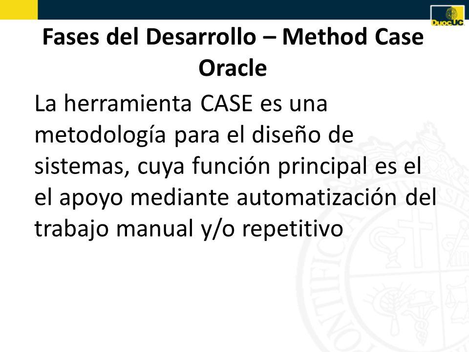 Modelo Considere el siguiente modelo ya recreado en la base de datos.