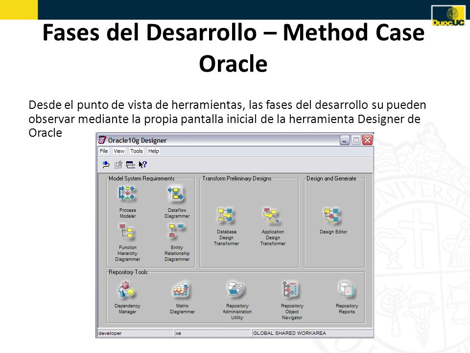 Case Method Oracle Identificar atributos Análisis para el desarrollo del Modelo Conceptual Ejemplo de MER Links de Interés Mapeo a Modelo Relacional Ejercicio de Mapeo de Datos Ejercicio Normalización Ejercicios de consultas a un esquema DDL – Ejemplo con un modelo relacional Ejemplos de manipulación de datos en un esquema de datos Vistas Selección de datos Diccionario de Datos Semana Nº6: