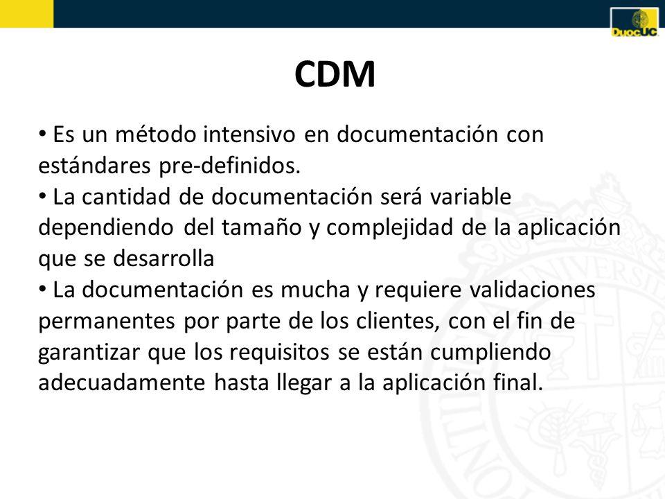 Diccionario Columnas de las tablas o vistas propias del usuario.