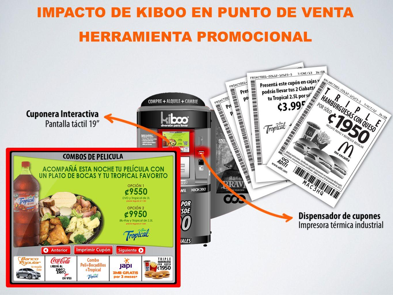 IMPACTO DE KIBOO EN PUNTO DE VENTA HERRAMIENTA PROMOCIONAL