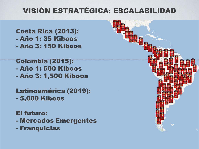 VISIÓN ESTRATÉGICA: ESCALABILIDAD Costa Rica (2013): - Año 1: 35 Kiboos - Año 3: 150 Kiboos Colombia (2015): - Año 1: 500 Kiboos - Año 3: 1,500 Kiboos