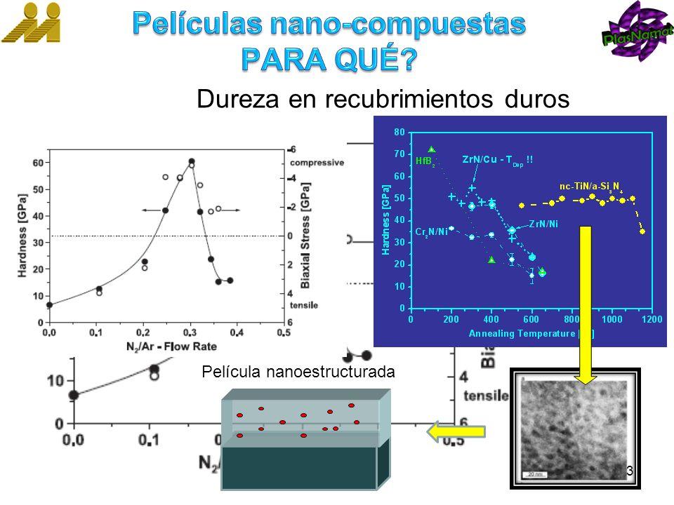 Dureza en recubrimientos duros Película nanoestructurada 3