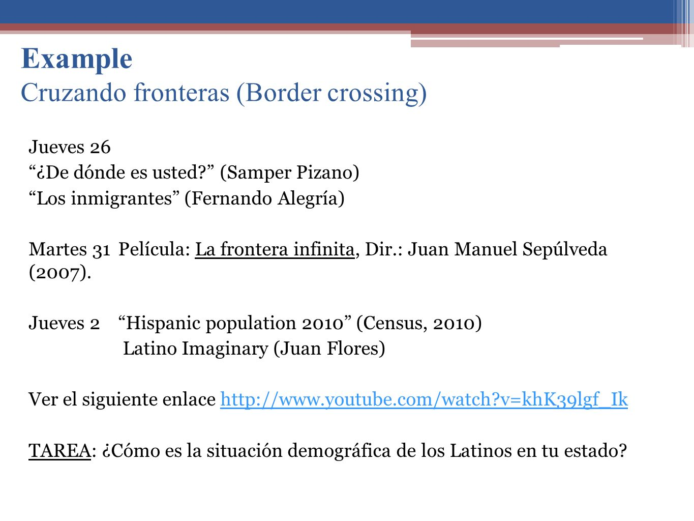 Example Cruzando fronteras (Border crossing) Jueves 26 ¿De dónde es usted.