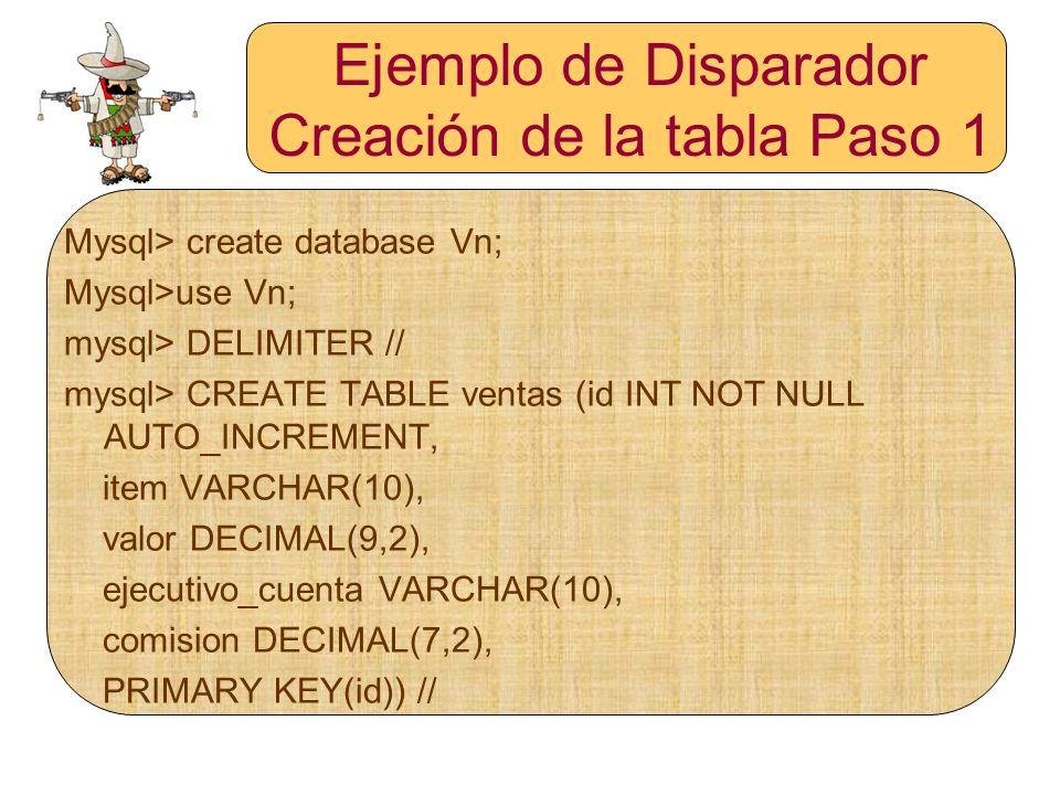 Ejemplo de Disparador Creación de la tabla Paso 1 Mysql> create database Vn; Mysql>use Vn; mysql> DELIMITER // mysql> CREATE TABLE ventas (id INT NOT