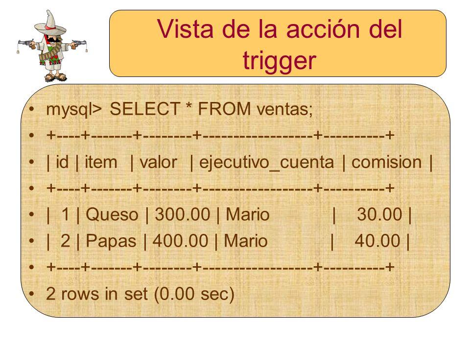 Vista de la acción del trigger mysql> SELECT * FROM ventas; +----+-------+--------+------------------+----------+ | id | item | valor | ejecutivo_cuen
