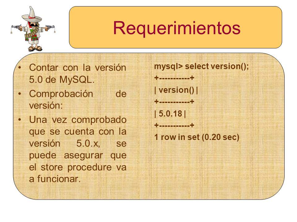 Ejemplo de procedimientos almacenados con parámetros de entrada mysql> CREATE PROCEDURE p2(IN p INT) SET @x = p; Query OK, 0 rows affected (0.00 sec) mysql> CALL p2(12345); Query OK, 0 rows affected (0.00 sec) mysql> SELECT @x; +-------+ | @x | +-------+ | 12345 | +-------+ 1 row in set (0.00 sec)