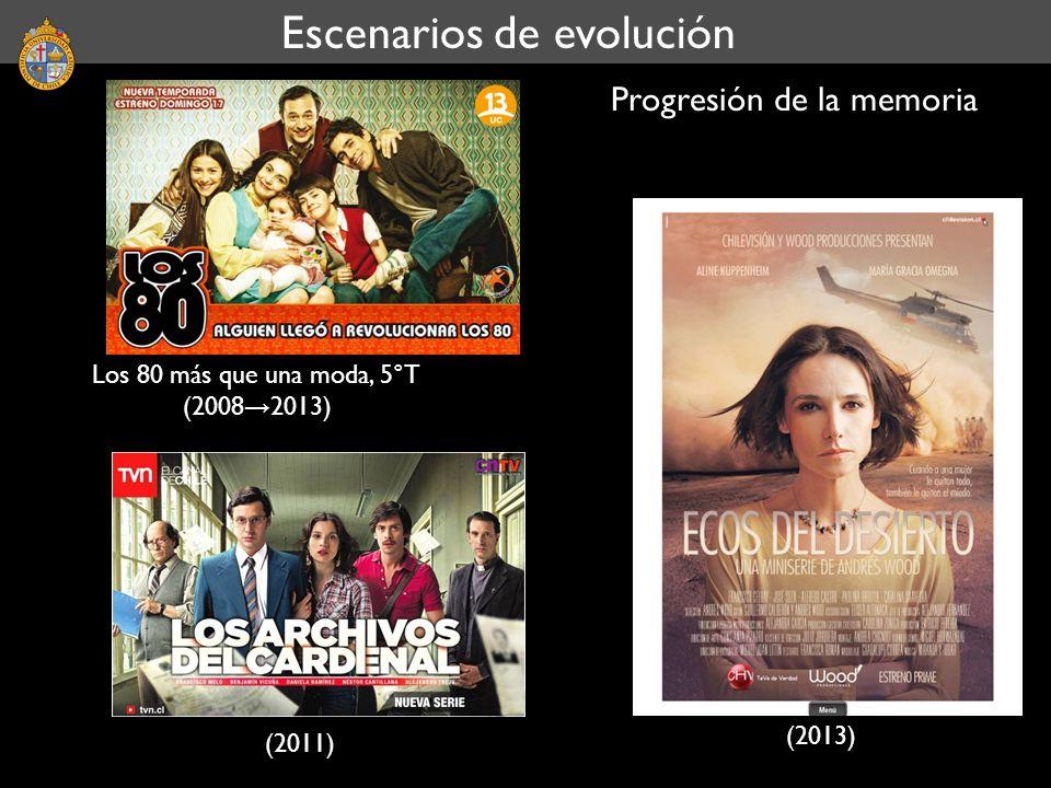 Escenarios de evolución Los 80 más que una moda, 5°T (2008 2013) (2013) (2011) Progresión de la memoria