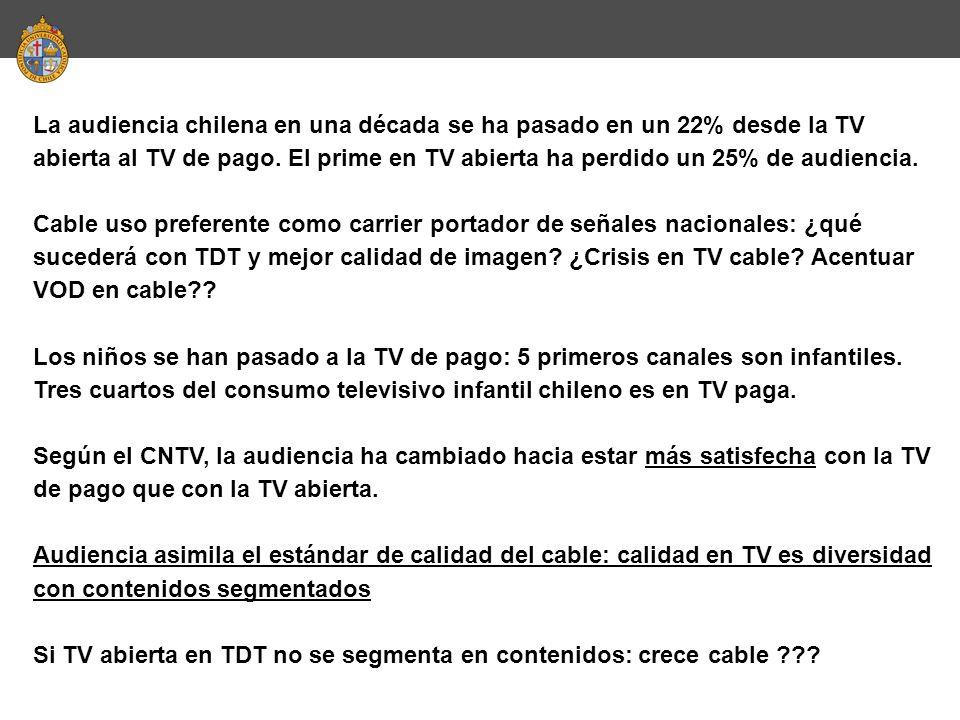 La audiencia chilena en una década se ha pasado en un 22% desde la TV abierta al TV de pago. El prime en TV abierta ha perdido un 25% de audiencia. Ca