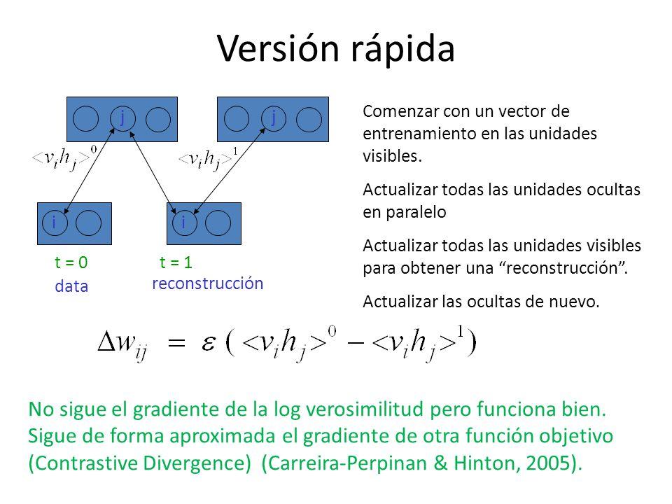 Versión rápida i j i j t = 0 t = 1 Comenzar con un vector de entrenamiento en las unidades visibles. Actualizar todas las unidades ocultas en paralelo