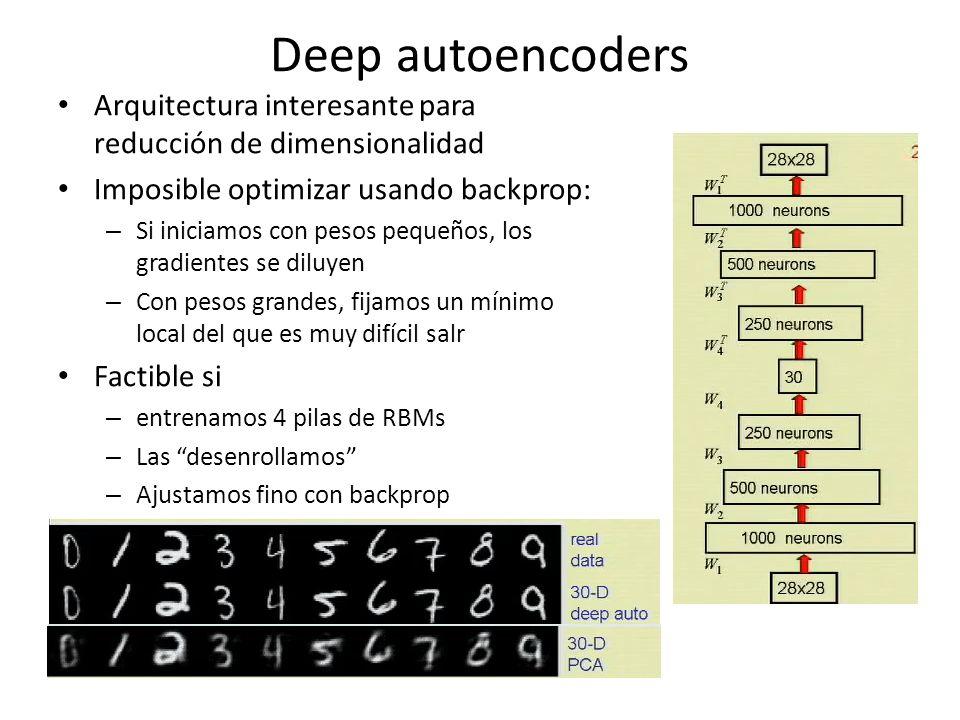 Deep autoencoders Arquitectura interesante para reducción de dimensionalidad Imposible optimizar usando backprop: – Si iniciamos con pesos pequeños, l