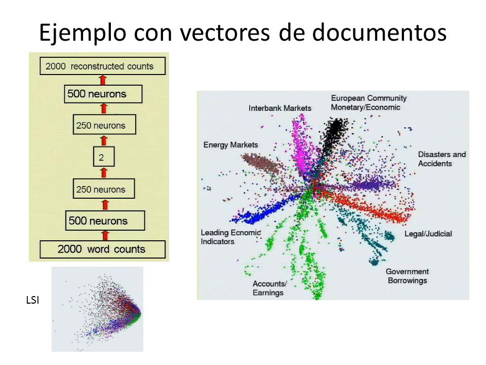 Ejemplo con vectores de documentos LSI