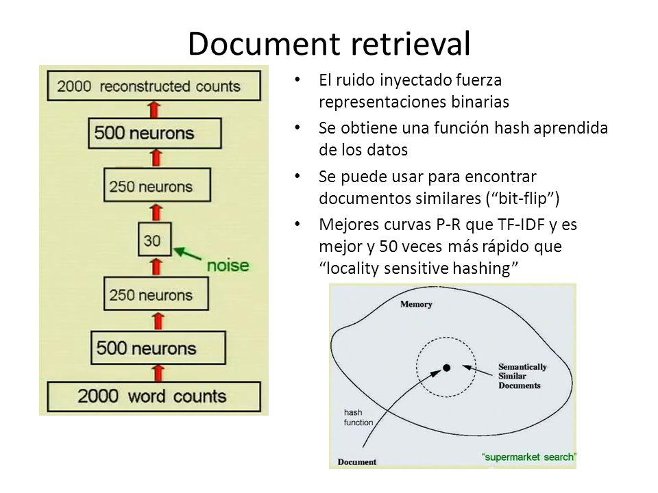 Document retrieval El ruido inyectado fuerza representaciones binarias Se obtiene una función hash aprendida de los datos Se puede usar para encontrar