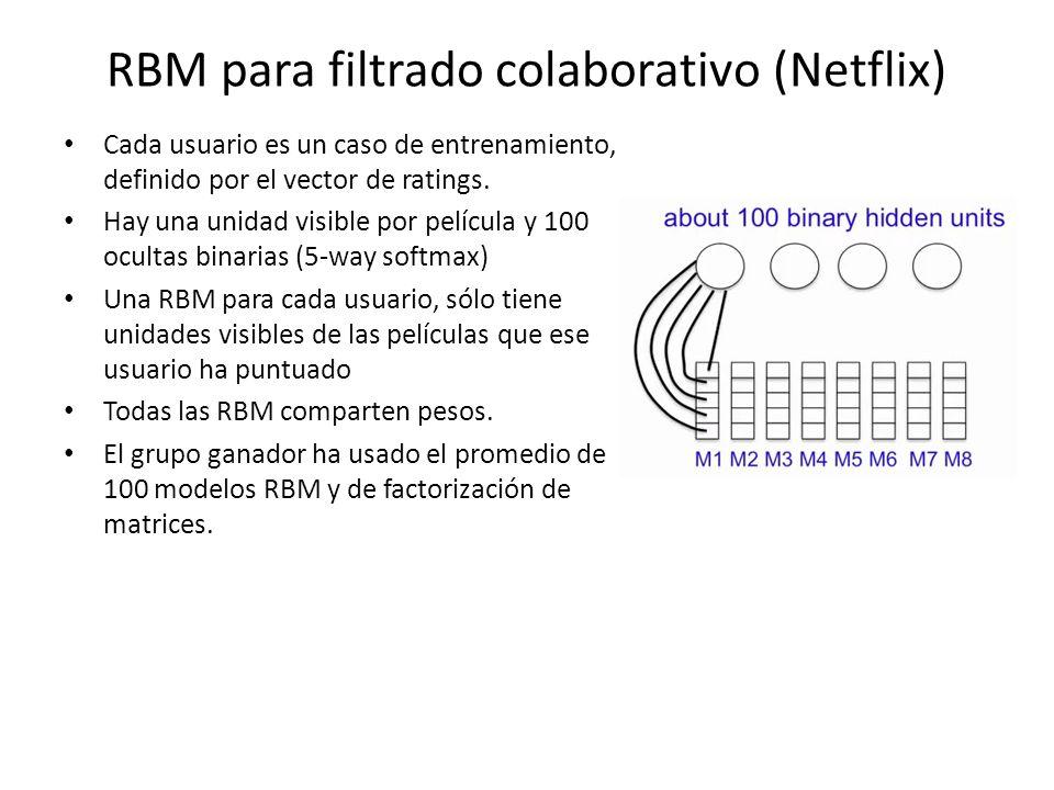 RBM para filtrado colaborativo (Netflix) Cada usuario es un caso de entrenamiento, definido por el vector de ratings. Hay una unidad visible por pelíc