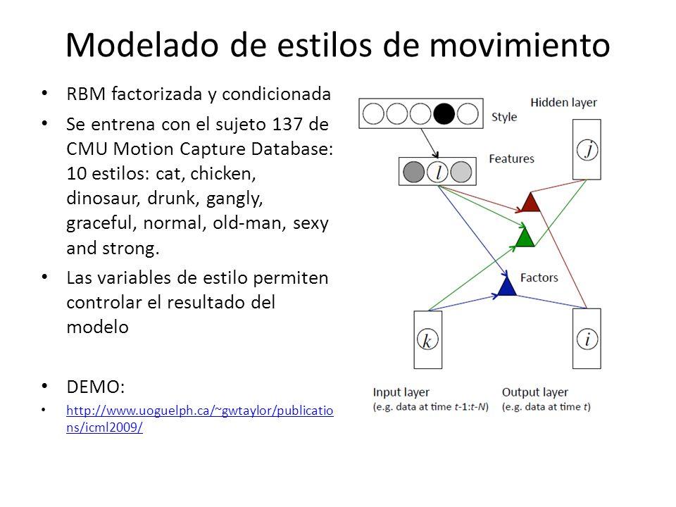 Modelado de estilos de movimiento RBM factorizada y condicionada Se entrena con el sujeto 137 de CMU Motion Capture Database: 10 estilos: cat, chicken