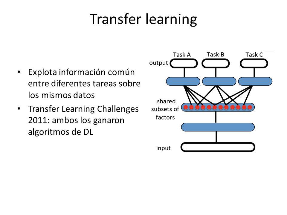 Transfer learning Explota información común entre diferentes tareas sobre los mismos datos Transfer Learning Challenges 2011: ambos los ganaron algori