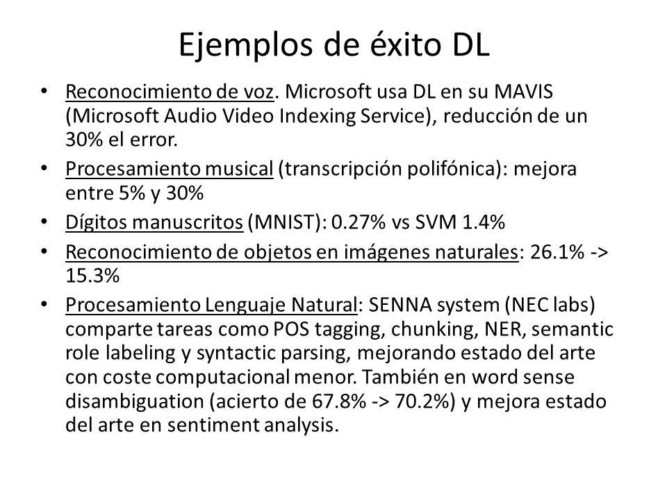 Ejemplos de éxito DL Reconocimiento de voz. Microsoft usa DL en su MAVIS (Microsoft Audio Video Indexing Service), reducción de un 30% el error. Proce