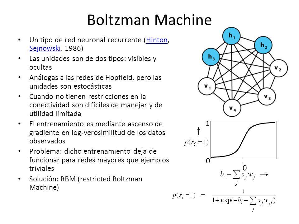 Restricted Boltzmann machine Red neuronal generativa estocástica que puede aprender una distribución de probabilidad asociada a sus entradas No permite conexiones intracapa (tanto en las visibles como en las ocultas): son un grafo bipartito Permiten acumular múltiples capas, usando los nodos ocultos como entrada para la siguiente capa Hay extensiones para valores reales en vez de binarios El algoritmo de entrenamiento es la divergencia de contraste (Contrastive Divergence, CD), una forma de Gibbs sampling dentro de un procedimiento de descenso según gradiente Pesos -> Energía -> Probabilidad (log Prob es una función lineal de los pesos).