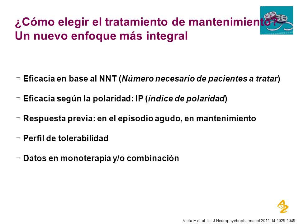 ¿Cómo elegir el tratamiento de mantenimiento? Un nuevo enfoque más integral Vieta E et al. Int J Neuropsychopharmacol 2011;14:1029-1049 ¬ Eficacia en