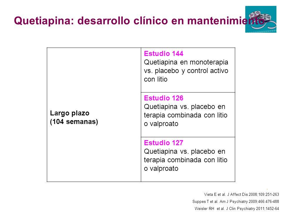 Largo plazo (104 semanas) Estudio 144 Quetiapina en monoterapia vs. placebo y control activo con litio Estudio 126 Quetiapina vs. placebo en terapia c