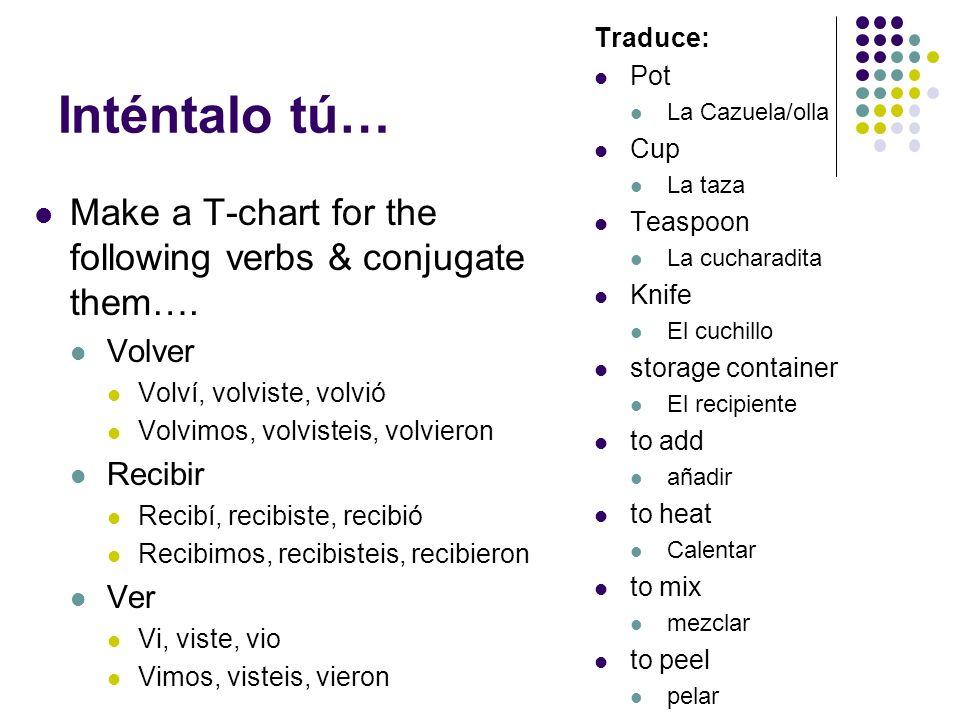 Inténtalo tú… Make a T-chart for the following verbs & conjugate them….