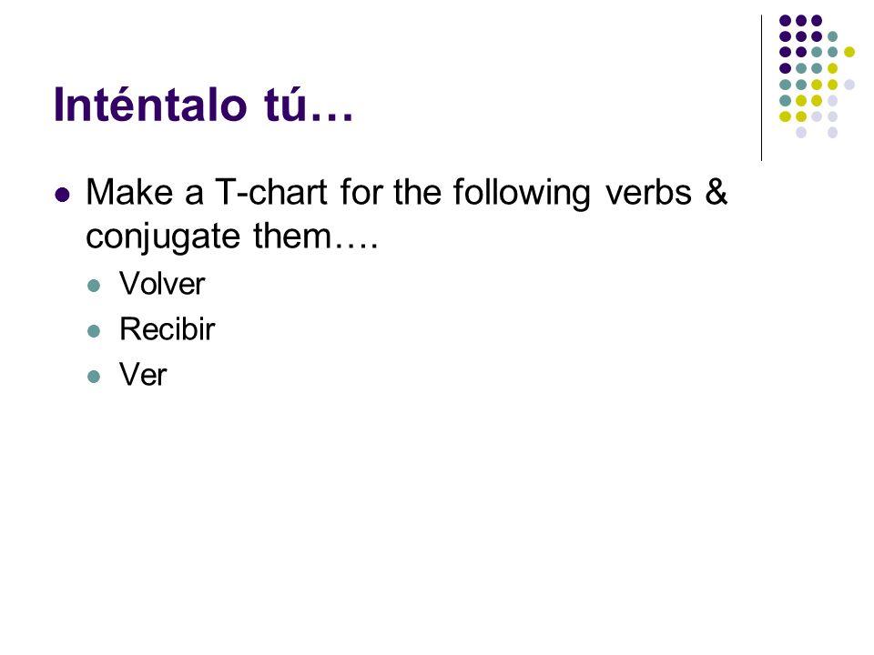 Inténtalo tú… Make a T-chart for the following verbs & conjugate them…. Volver Recibir Ver