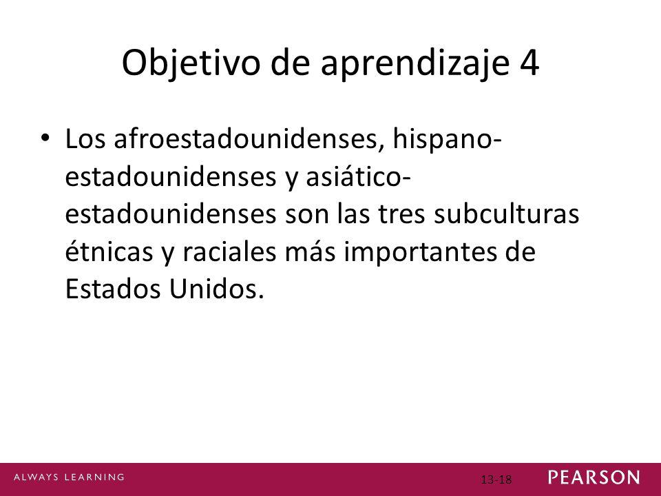 Objetivo de aprendizaje 4 Los afroestadounidenses, hispano- estadounidenses y asiático- estadounidenses son las tres subculturas étnicas y raciales más importantes de Estados Unidos.