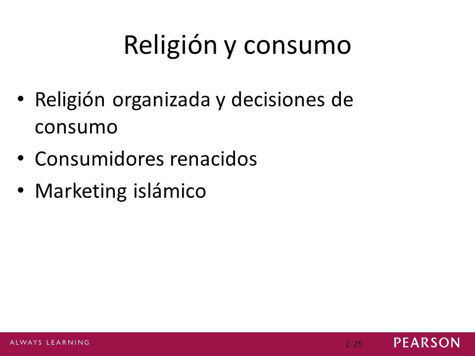 Religión y consumo Religión organizada y decisiones de consumo Consumidores renacidos Marketing islámico 2-25