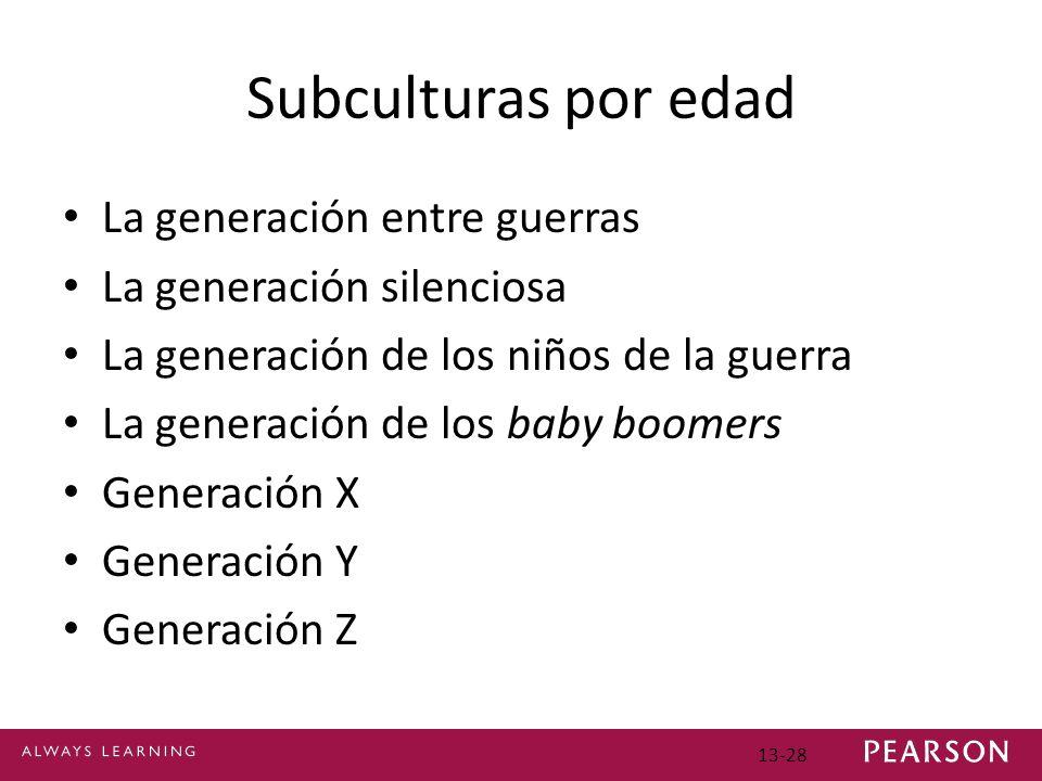 13-28 Subculturas por edad La generación entre guerras La generación silenciosa La generación de los niños de la guerra La generación de los baby boomers Generación X Generación Y Generación Z