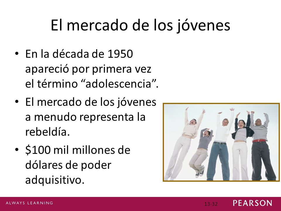 13-32 El mercado de los jóvenes En la década de 1950 apareció por primera vez el término adolescencia.