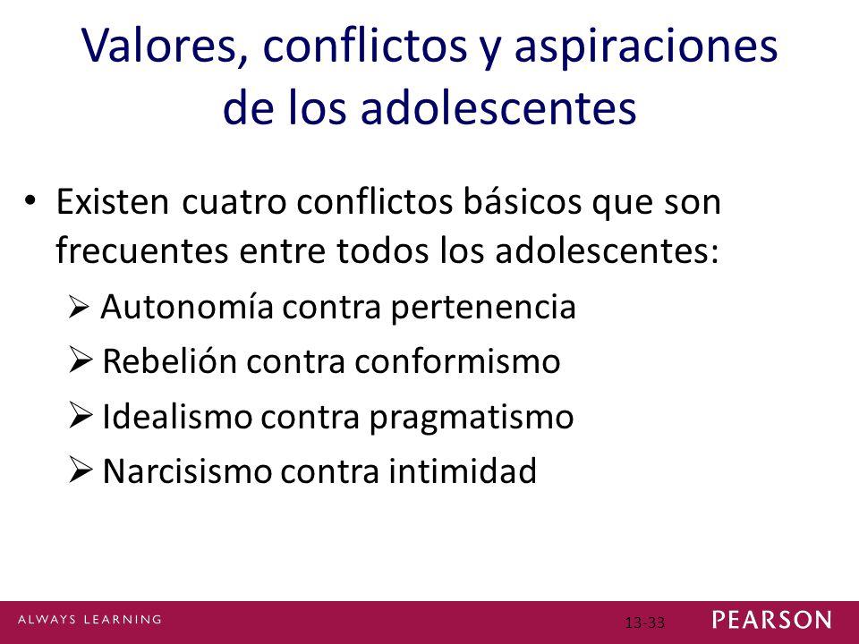 13-33 Valores, conflictos y aspiraciones de los adolescentes Existen cuatro conflictos básicos que son frecuentes entre todos los adolescentes : Autonomía contra pertenencia Rebelión contra conformismo Idealismo contra pragmatismo Narcisismo contra intimidad