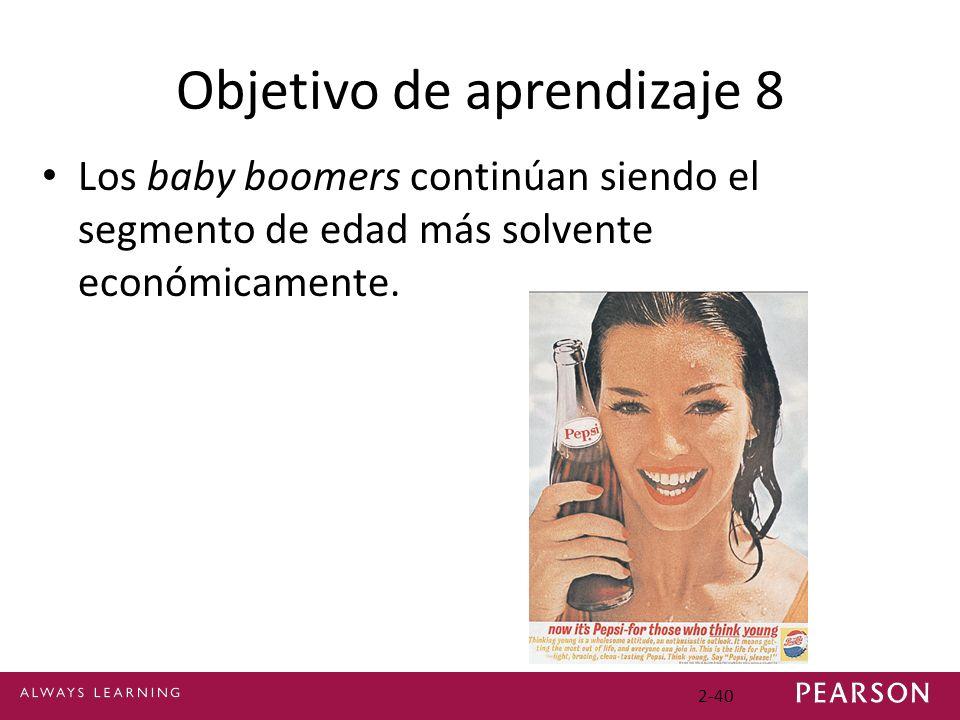 Objetivo de aprendizaje 8 Los baby boomers continúan siendo el segmento de edad más solvente económicamente.
