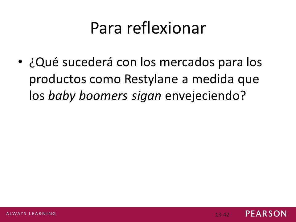 Para reflexionar ¿Qué sucederá con los mercados para los productos como Restylane a medida que los baby boomers sigan envejeciendo.