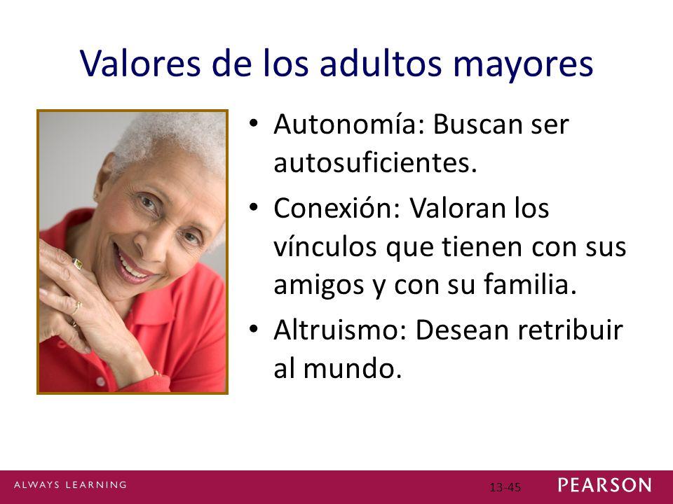 13-45 Valores de los adultos mayores Autonomía: Buscan ser autosuficientes.