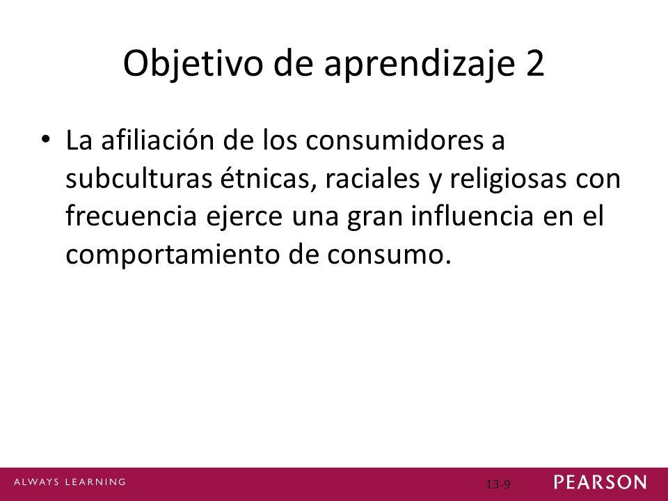 Objetivo de aprendizaje 2 La afiliación de los consumidores a subculturas étnicas, raciales y religiosas con frecuencia ejerce una gran influencia en el comportamiento de consumo.