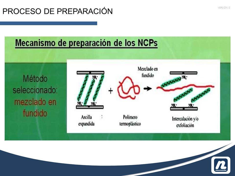 VERSIÓN: 0 PROCESO DE PREPARACIÓN