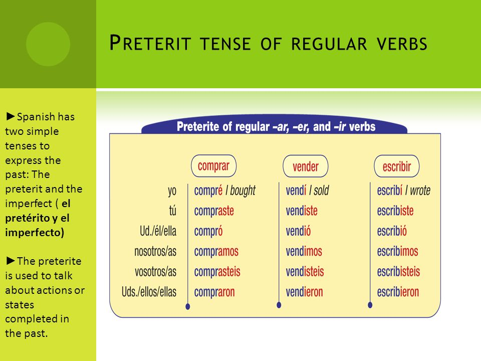P RETERIT TENSE OF REGULAR VERBS Spanish has two simple tenses to express the past: The preterit and the imperfect ( el pretérito y el imperfecto) The preterite is used to talk about actions or states completed in the past.