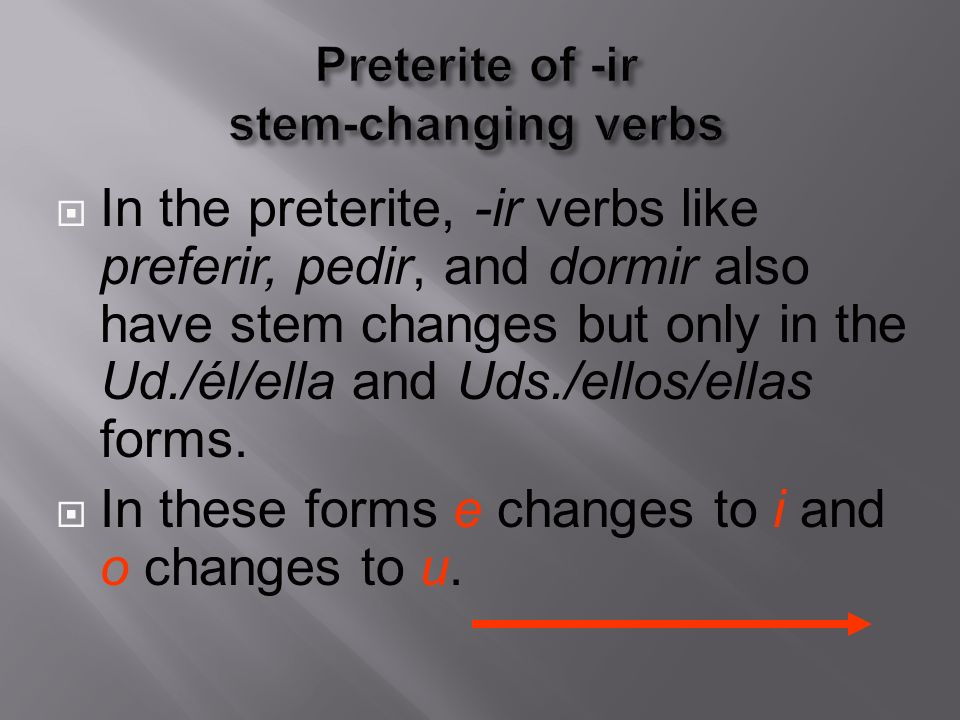 In the preterite, -ir verbs like preferir, pedir, and dormir also have stem changes but only in the Ud./él/ella and Uds./ellos/ellas forms.