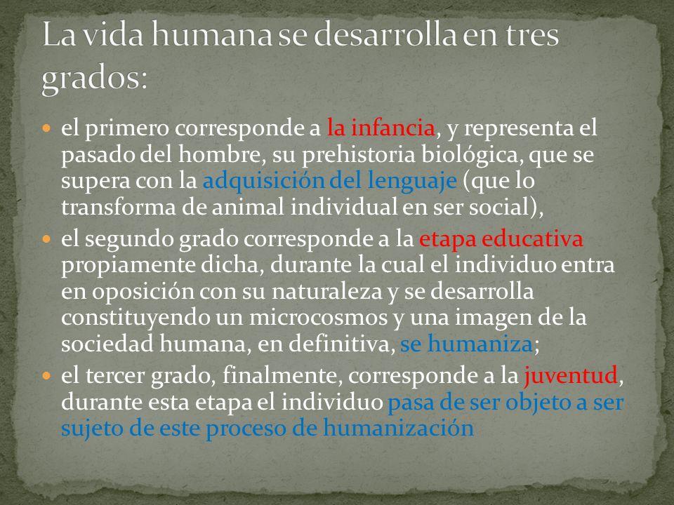 el primero corresponde a la infancia, y representa el pasado del hombre, su prehistoria biológica, que se supera con la adquisición del lenguaje (que