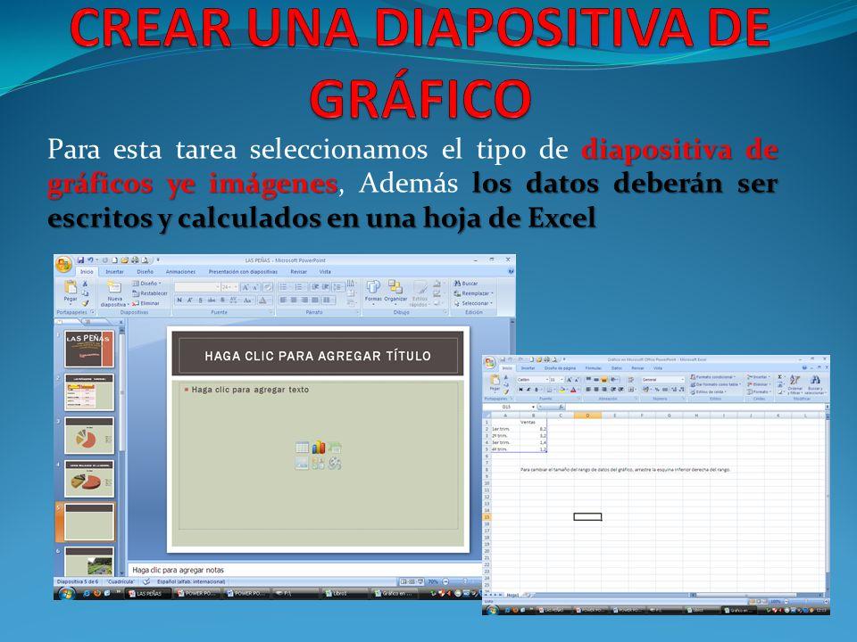 diapositiva de gráficos ye imágeneslos datos deberán ser escritos y calculados en una hoja de Excel Para esta tarea seleccionamos el tipo de diapositiva de gráficos ye imágenes, Además los datos deberán ser escritos y calculados en una hoja de Excel