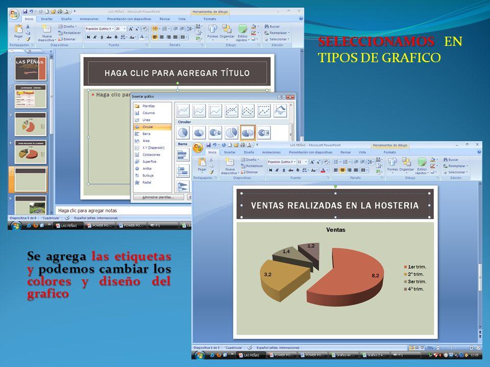 SELECCIONAMOS SELECCIONAMOS EN TIPOS DE GRAFICO Se agrega las etiquetas y podemos cambiar los colores y diseño del grafico