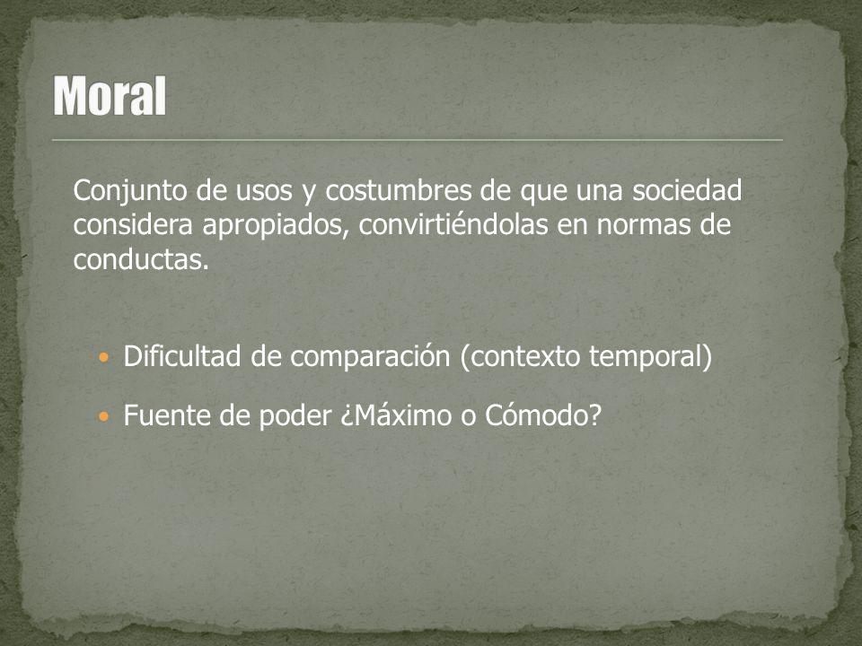 Dificultad de comparación (contexto temporal) Fuente de poder ¿Máximo o Cómodo.