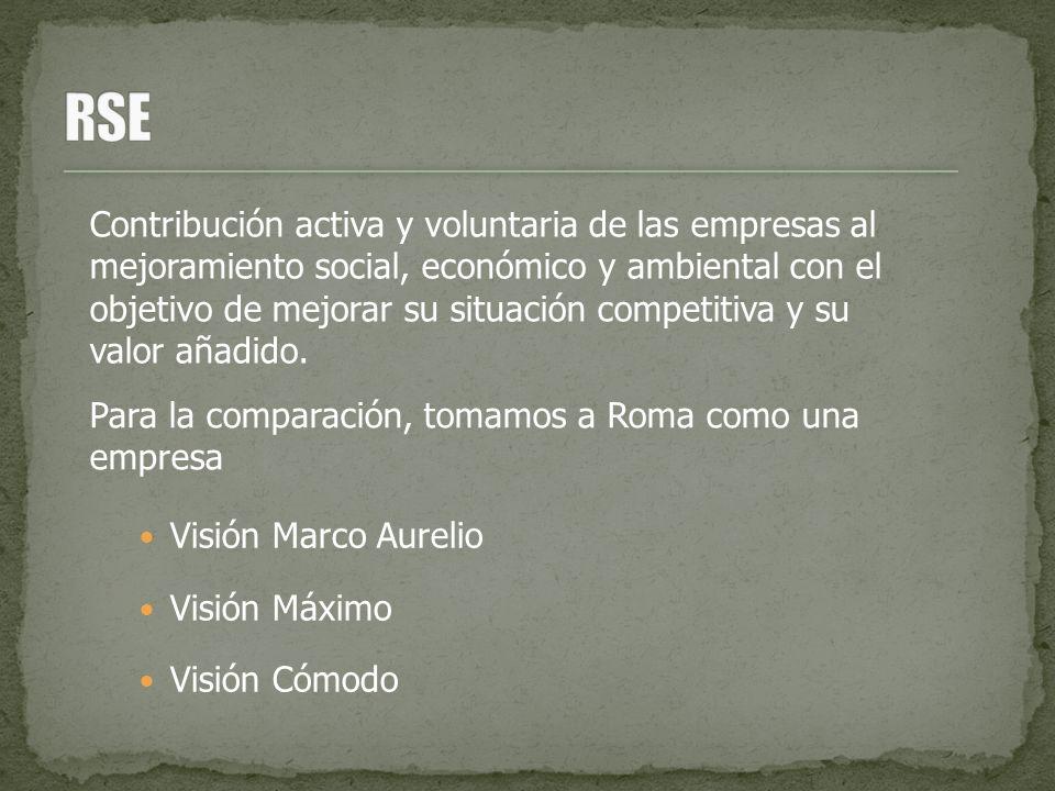 Visión Marco Aurelio Visión Máximo Visión Cómodo Contribución activa y voluntaria de las empresas al mejoramiento social, económico y ambiental con el objetivo de mejorar su situación competitiva y su valor añadido.