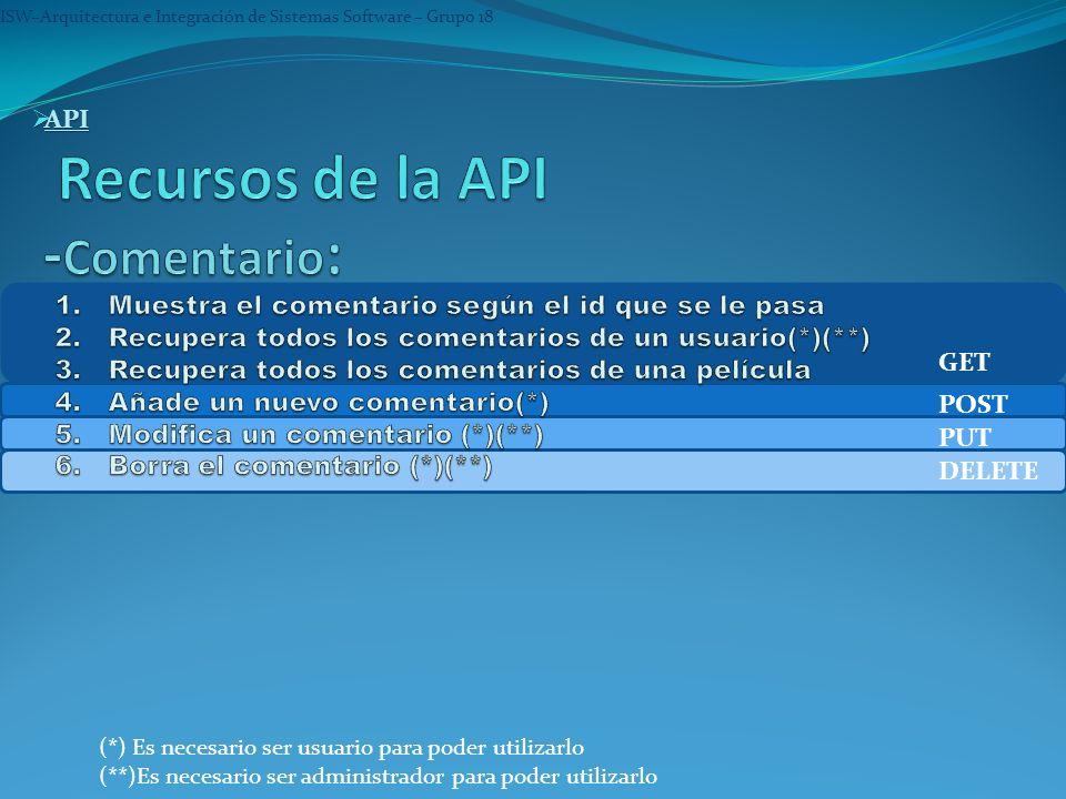 ISW–Arquitectura e Integración de Sistemas Software – Grupo 18 API API API (*) Es necesario ser usuario para poder utilizarlo (**)Es necesario ser adm