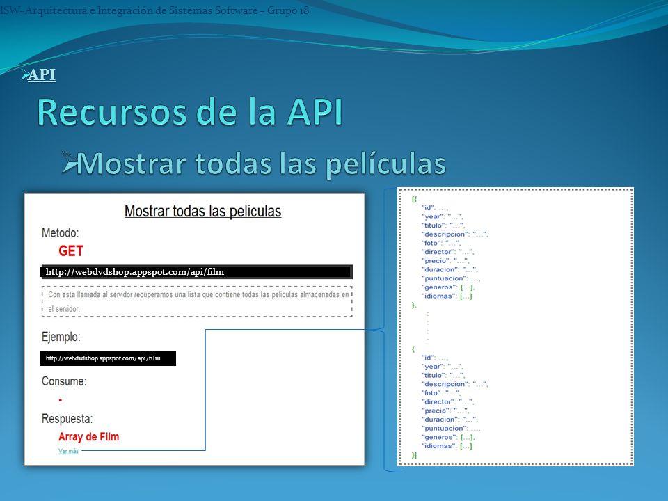 ISW–Arquitectura e Integración de Sistemas Software – Grupo 18 API API API http://webdvdshop.appspot.com/api/film