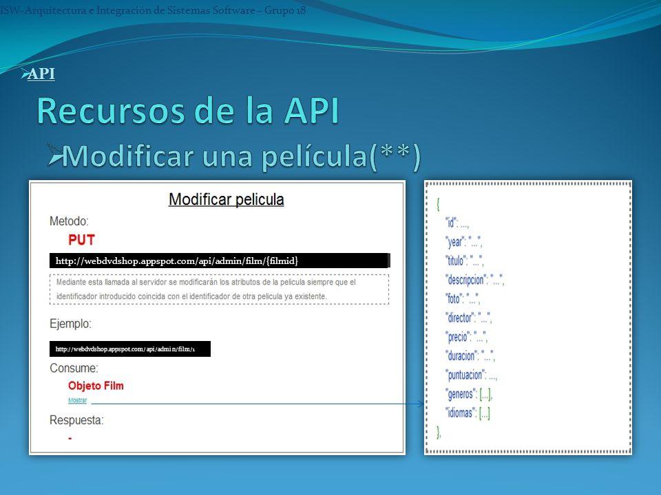 ISW–Arquitectura e Integración de Sistemas Software – Grupo 18 API API API http://webdvdshop.appspot.com/api/admin/film/1 http://webdvdshop.appspot.co