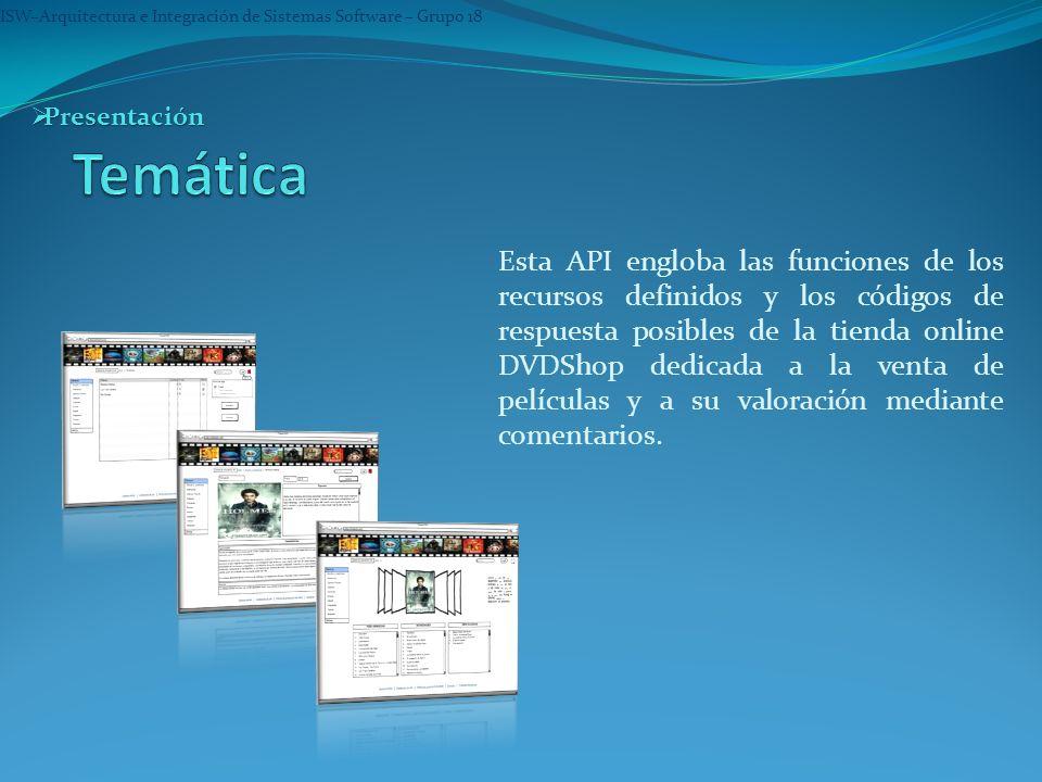 ISW–Arquitectura e Integración de Sistemas Software – Grupo 18 http://www.webdvdshop.appspot.com/api/index.html Presentación Presentación Presentación
