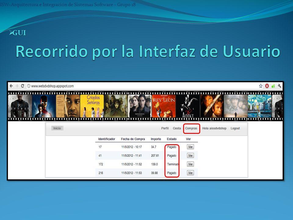 ISW–Arquitectura e Integración de Sistemas Software – Grupo 18 GUI GUI