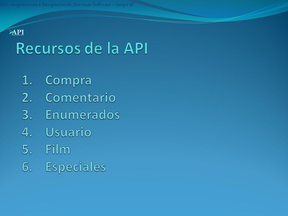 ISW–Arquitectura e Integración de Sistemas Software – Grupo 18 API API API